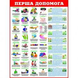 Плакат Перша допомога (2)