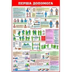 Плакат Перша допомога (3)